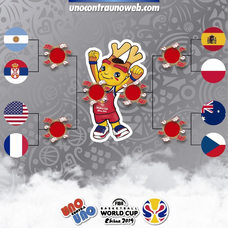 Así quedaron los cuartos de final en el Mundial | UCUWEB